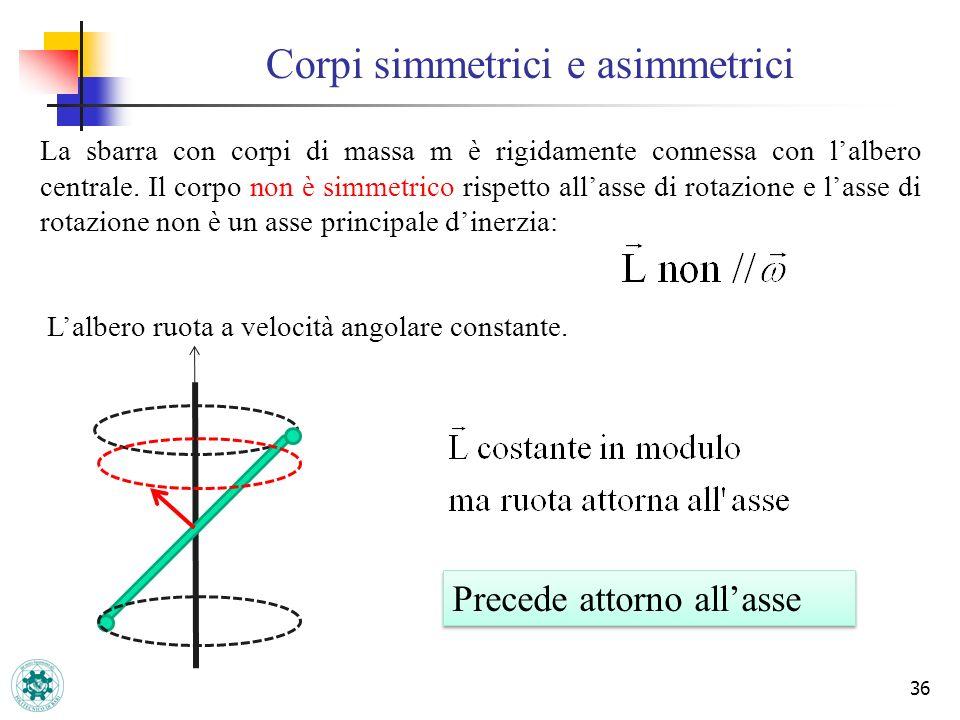 Corpi simmetrici e asimmetrici