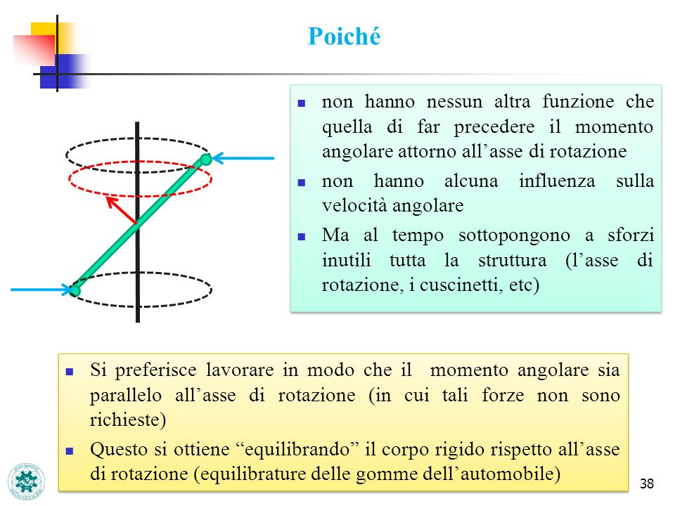 Poiché non hanno nessun altra funzione che quella di far precedere il momento angolare attorno all'asse di rotazione.
