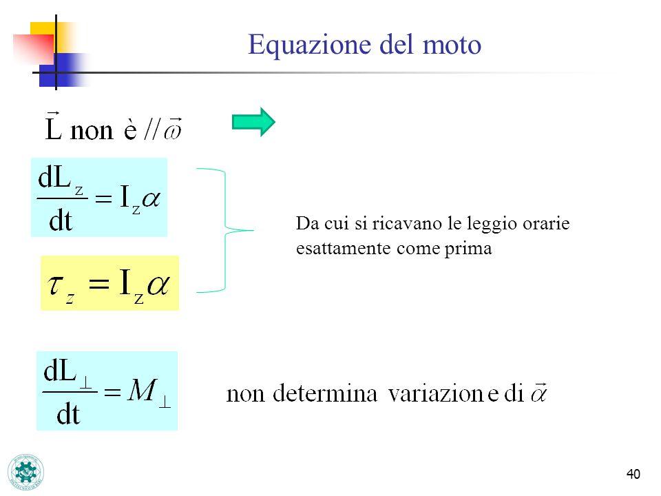 Equazione del moto Da cui si ricavano le leggio orarie esattamente come prima