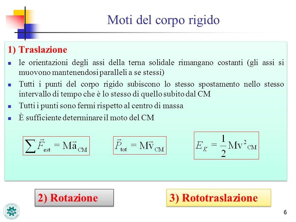 Moti del corpo rigido 2) Rotazione 3) Rototraslazione 1) Traslazione