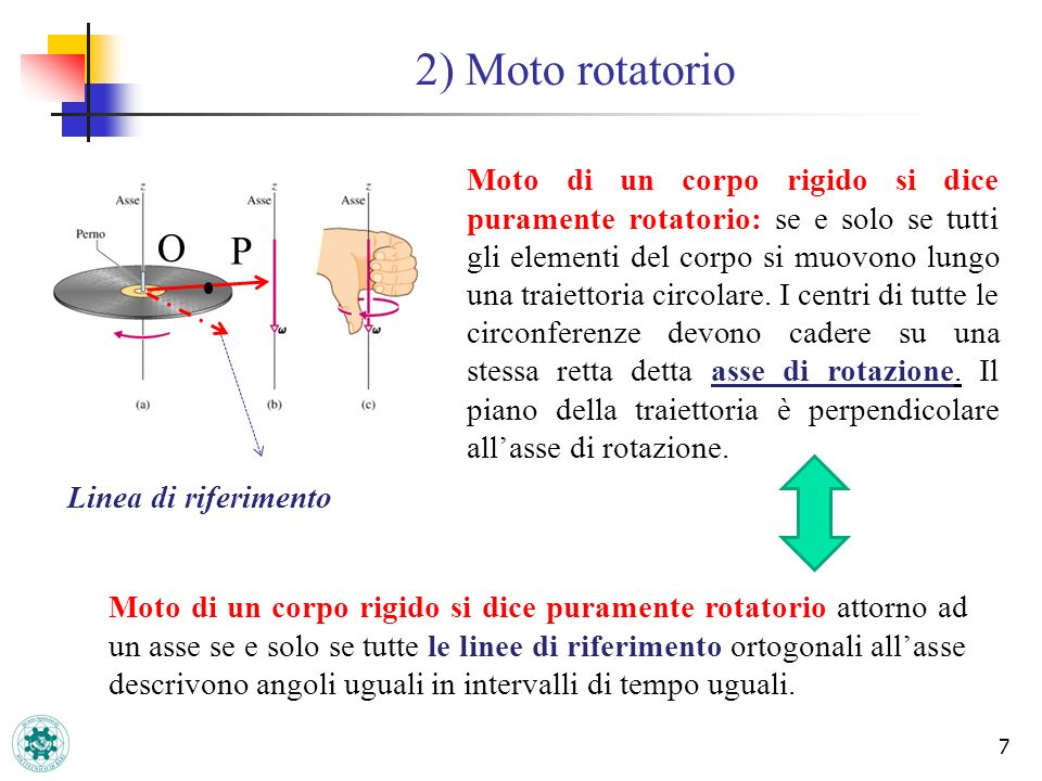 2) Moto rotatorio