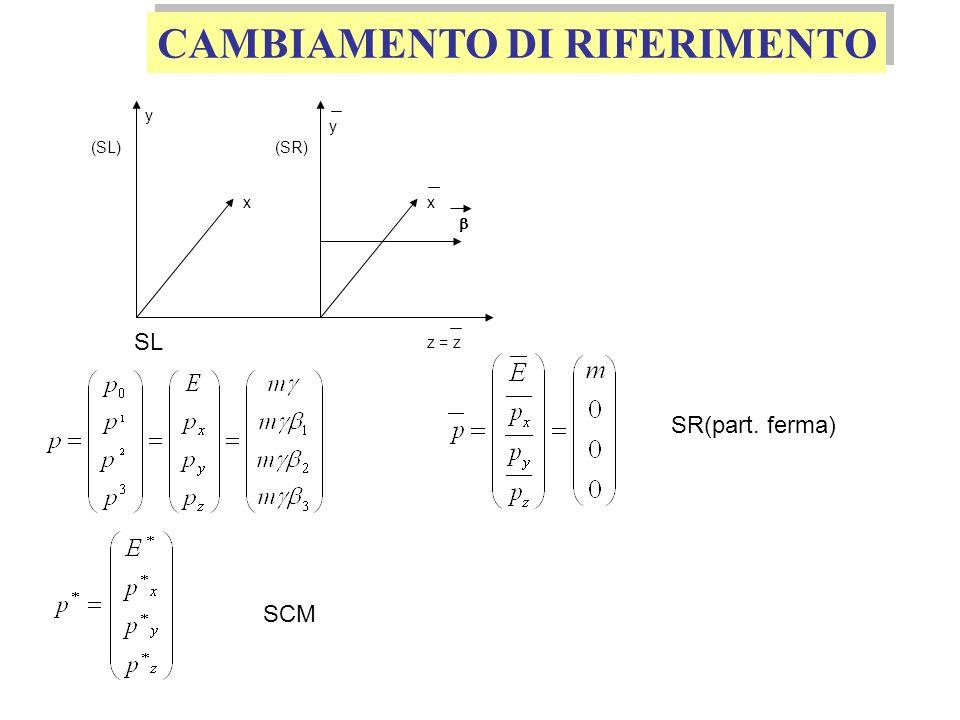 CAMBIAMENTO DI RIFERIMENTO