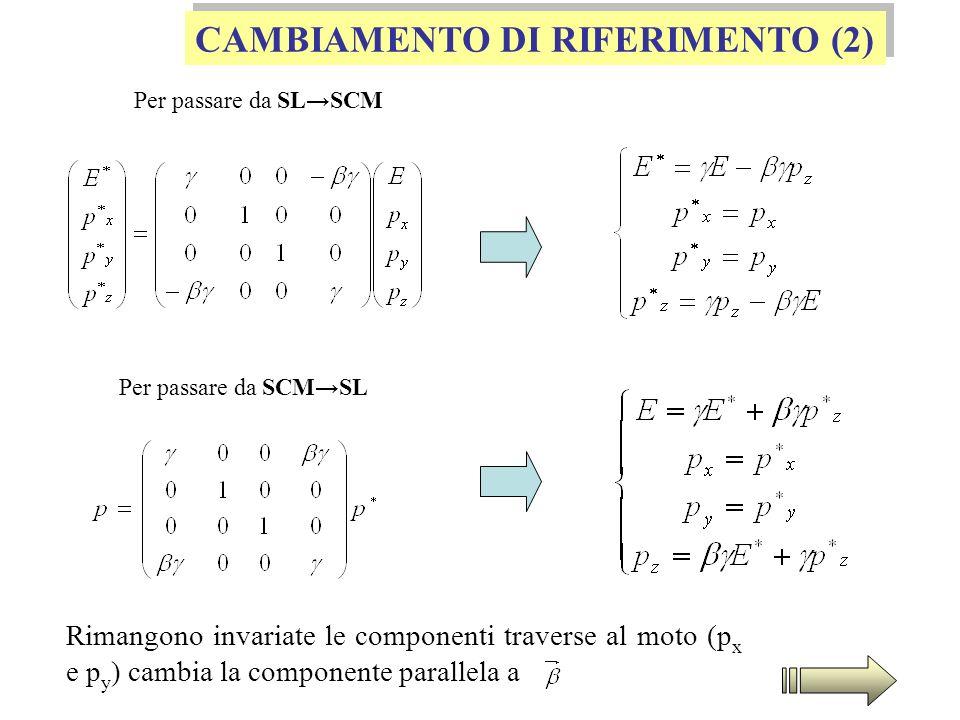 CAMBIAMENTO DI RIFERIMENTO (2)