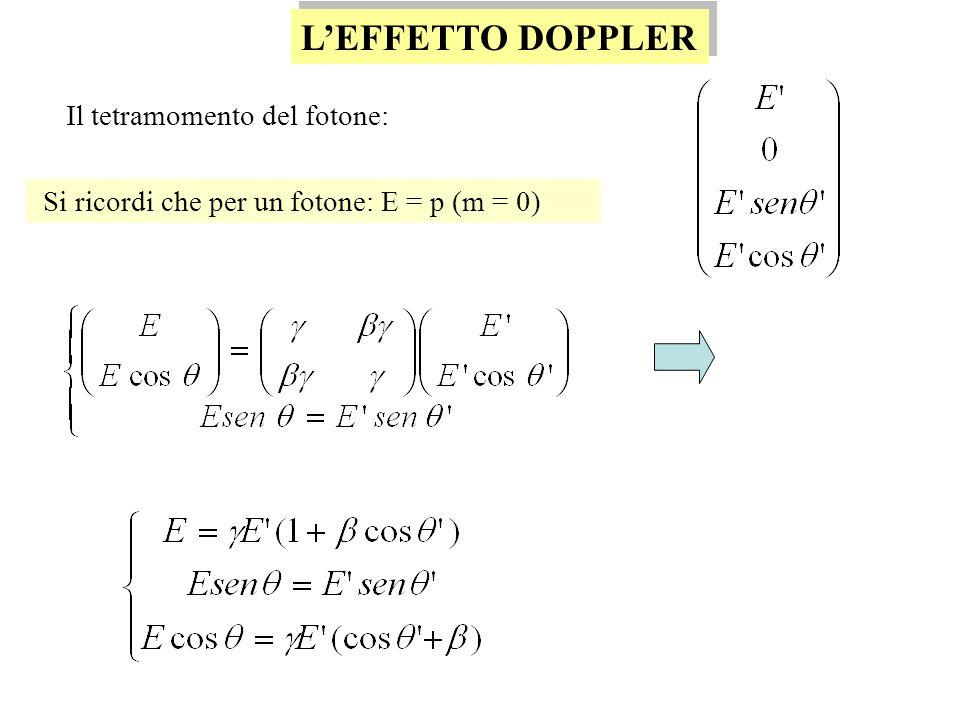 L'EFFETTO DOPPLER Il tetramomento del fotone: