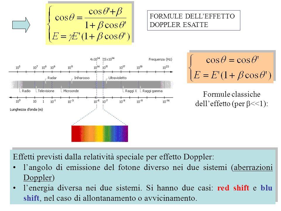 Formule classiche dell'effetto (per b<<1):