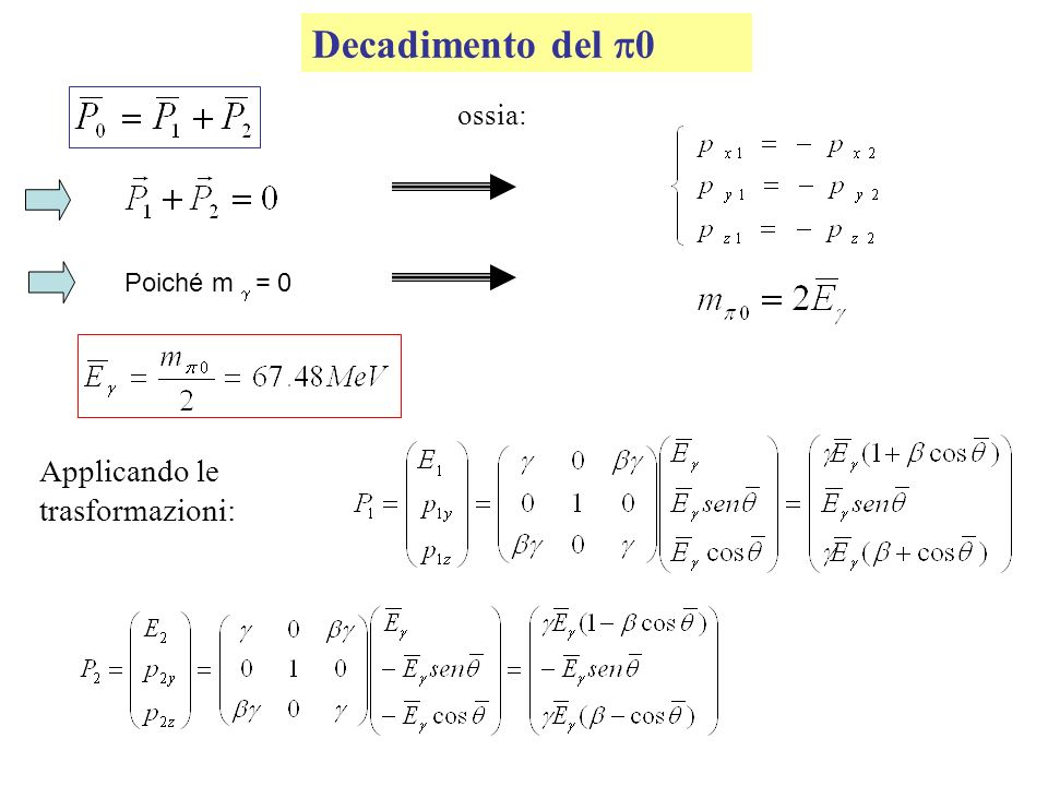 Decadimento del p0 ossia: Poiché m g = 0 Applicando le trasformazioni:
