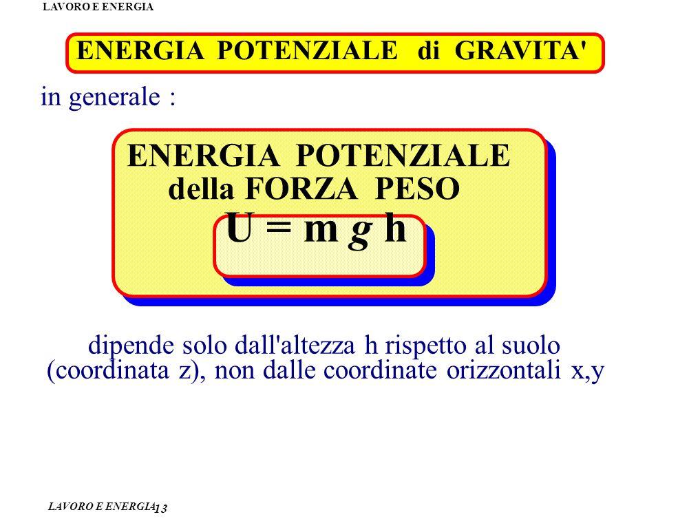 U = m g h ENERGIA POTENZIALE della FORZA PESO
