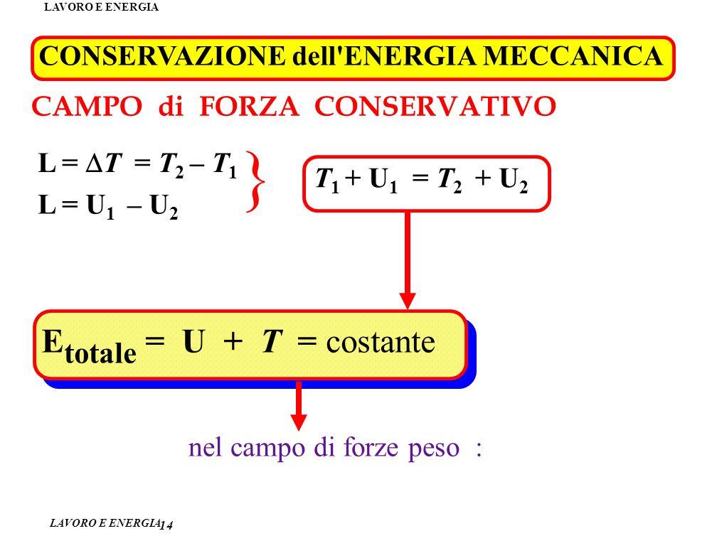 } Etotale = U + T = costante CONSERVAZIONE dell ENERGIA MECCANICA