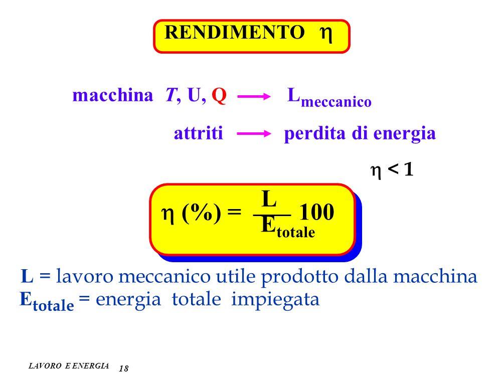 L h (%) = 100 Etotale RENDIMENTO h macchina T, U, Q Lmeccanico