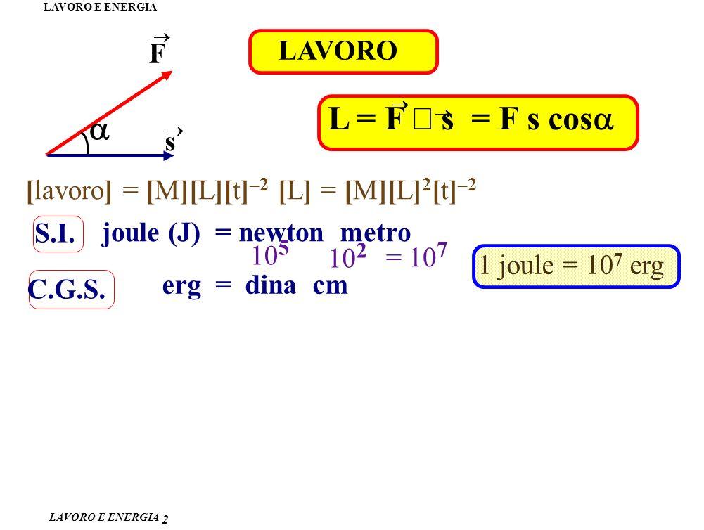 L = F × s = F s cosa a LAVORO F s