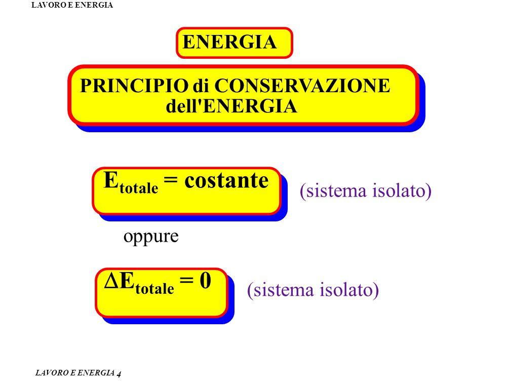 Etotale = costante DEtotale = 0 ENERGIA PRINCIPIO di CONSERVAZIONE