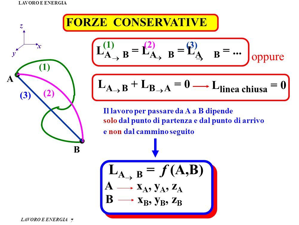 LA B = f (A,B) FORZE CONSERVATIVE LA B = LA B = LA B = ... oppure