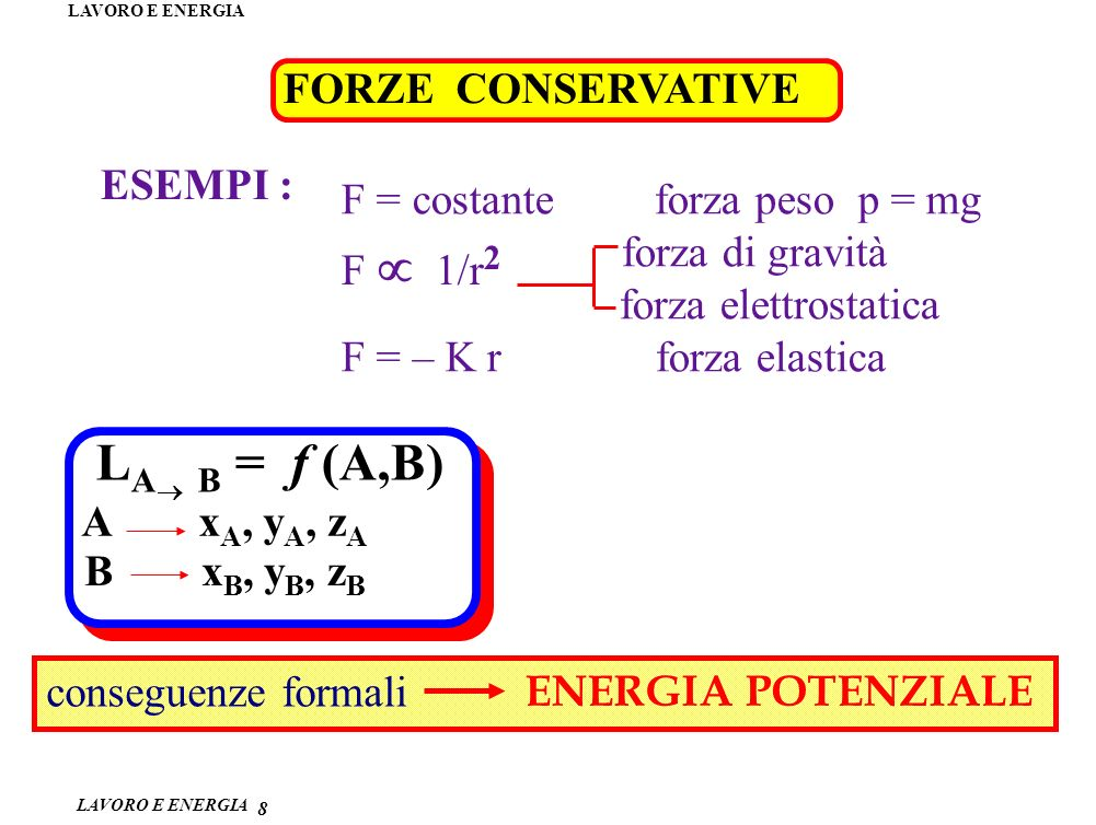 LA B = f (A,B) FORZE CONSERVATIVE ESEMPI :