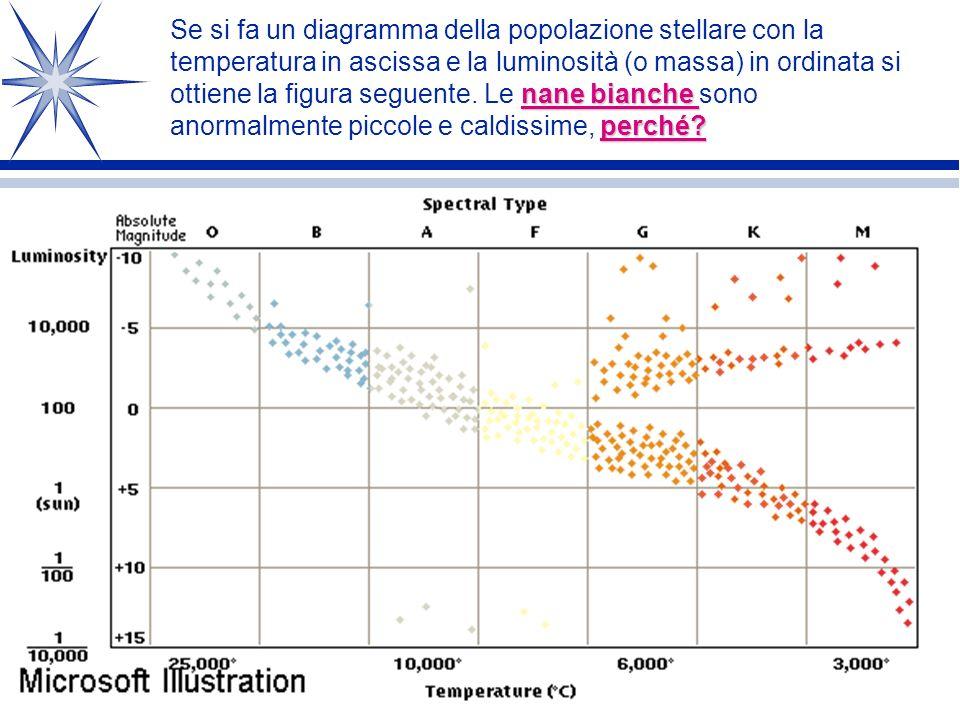 Se si fa un diagramma della popolazione stellare con la temperatura in ascissa e la luminosità (o massa) in ordinata si ottiene la figura seguente.