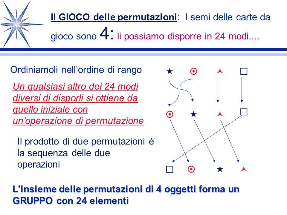 Il GIOCO delle permutazioni: I semi delle carte da gioco sono 4: li possiamo disporre in 24 modi....