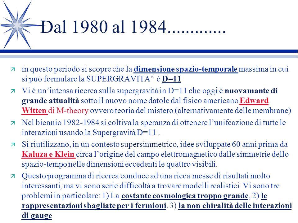 Dal 1980 al 1984............. in questo periodo si scopre che la dimensione spazio-temporale massima in cui si può formulare la SUPERGRAVITA' é D=11.
