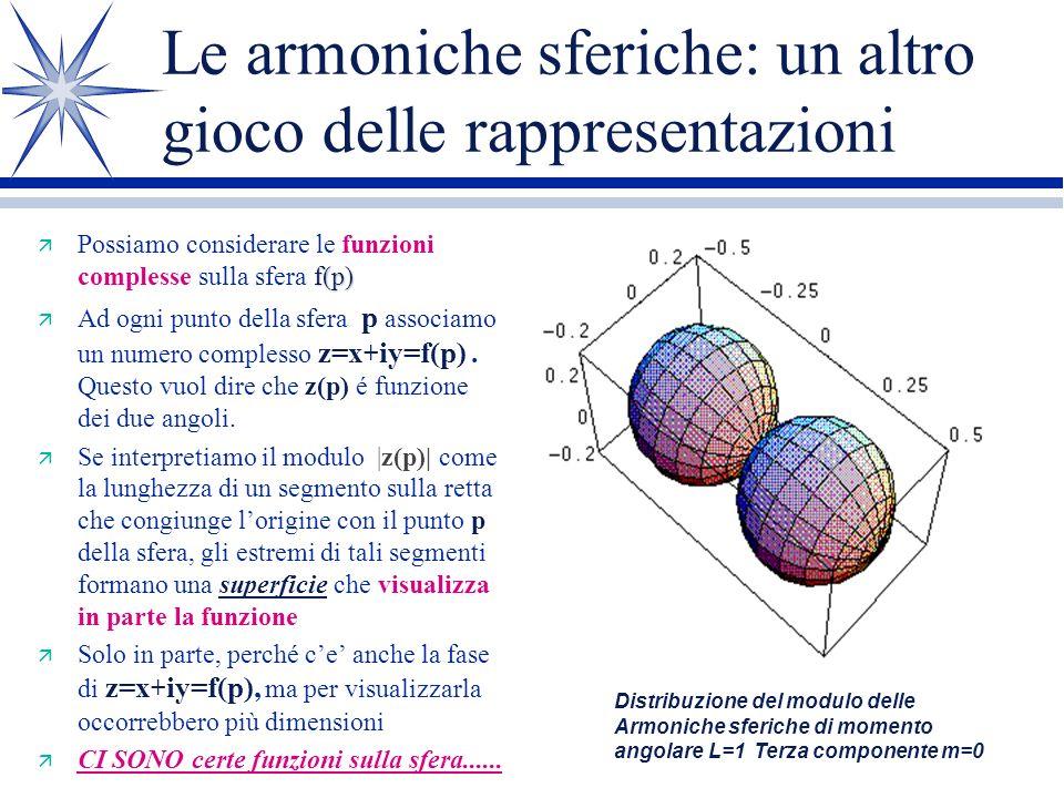 Le armoniche sferiche: un altro gioco delle rappresentazioni