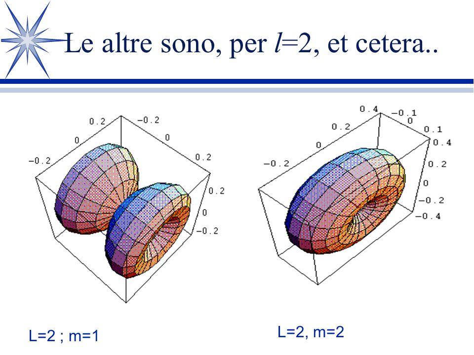 Le altre sono, per l=2, et cetera..