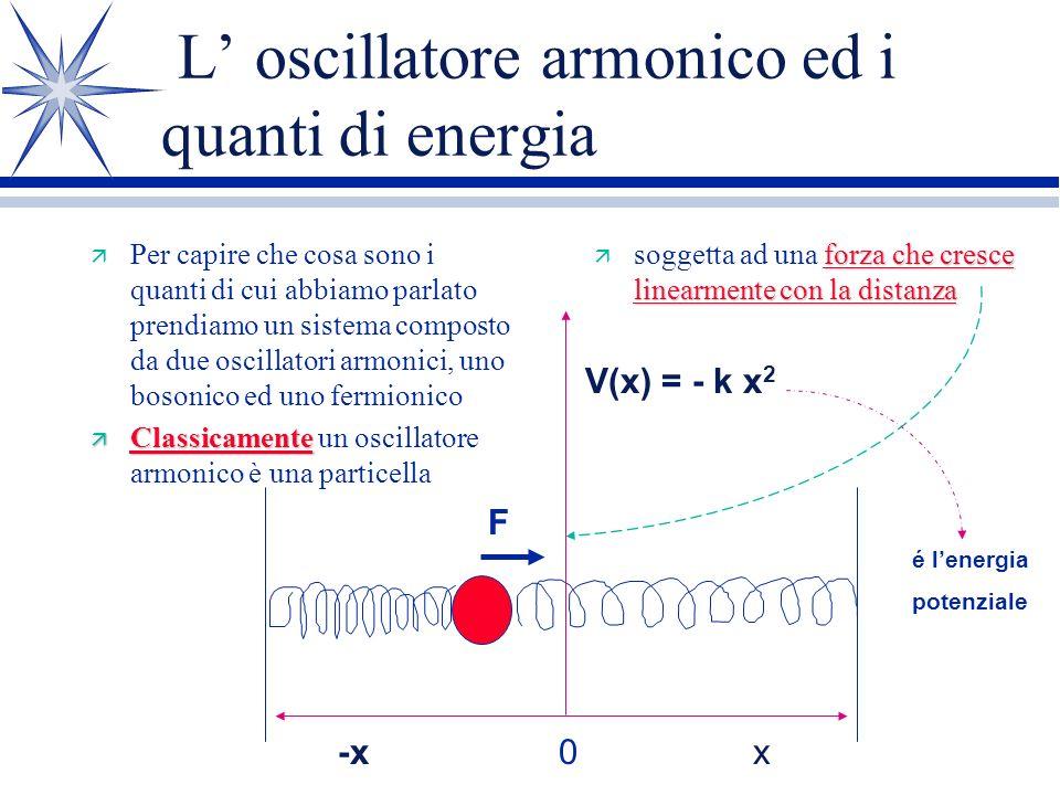 L' oscillatore armonico ed i quanti di energia