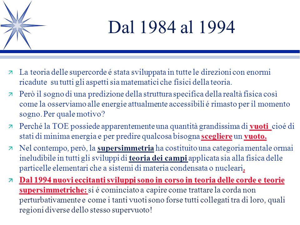 Dal 1984 al 1994