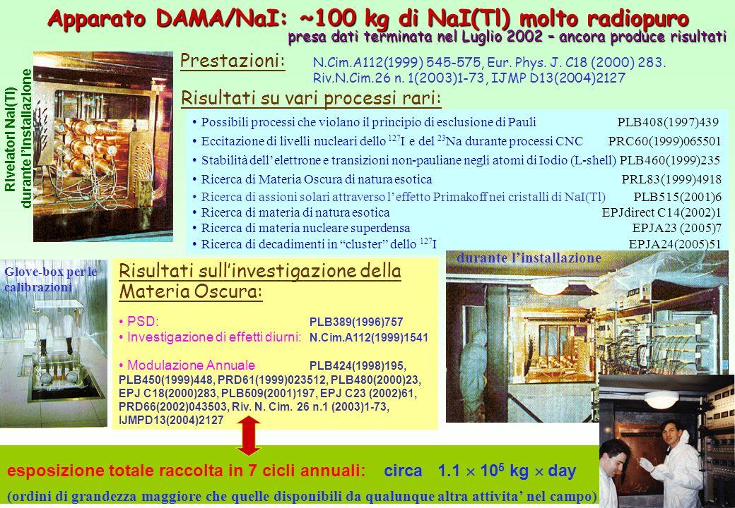 Apparato DAMA/NaI: ~100 kg di NaI(Tl) molto radiopuro