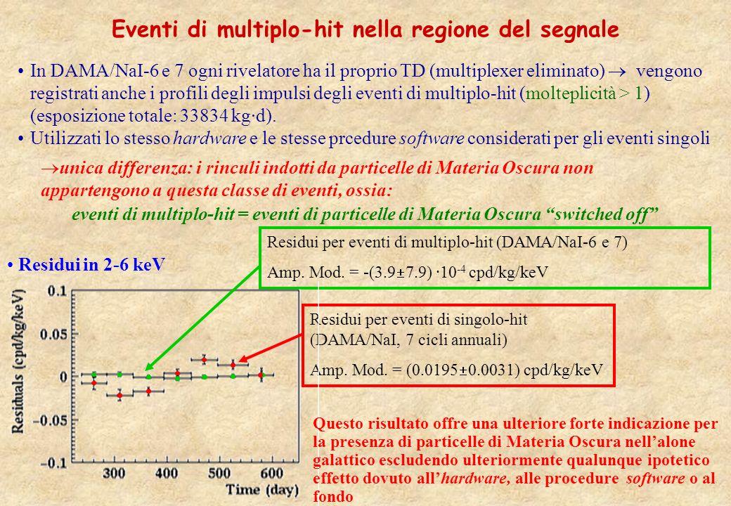 Eventi di multiplo-hit nella regione del segnale