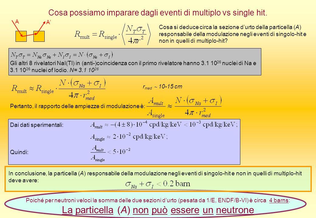 La particella (A) non può essere un neutrone