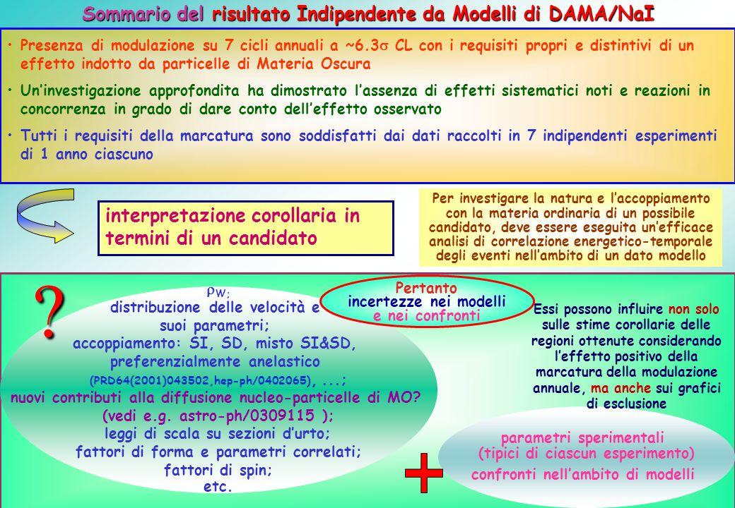 Sommario del risultato Indipendente da Modelli di DAMA/NaI