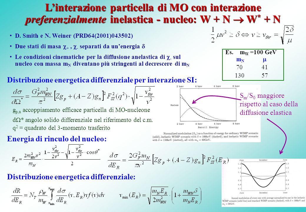 L'interazione particella di MO con interazione preferenzialmente inelastica - nucleo: W + N  W* + N
