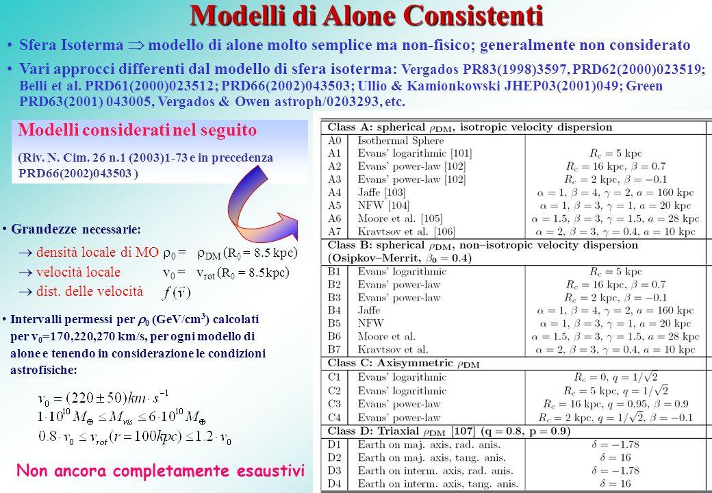 Modelli di Alone Consistenti