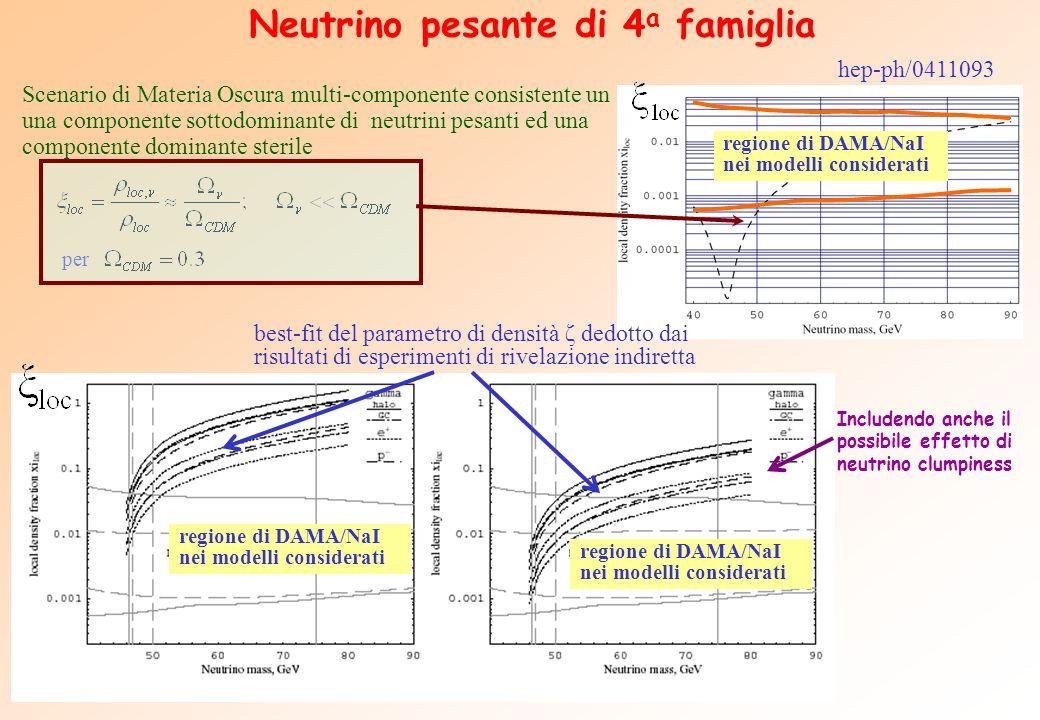 Neutrino pesante di 4a famiglia