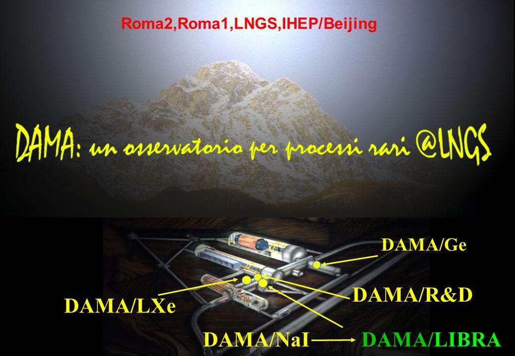 DAMA: un osservatorio per processi rari @LNGS