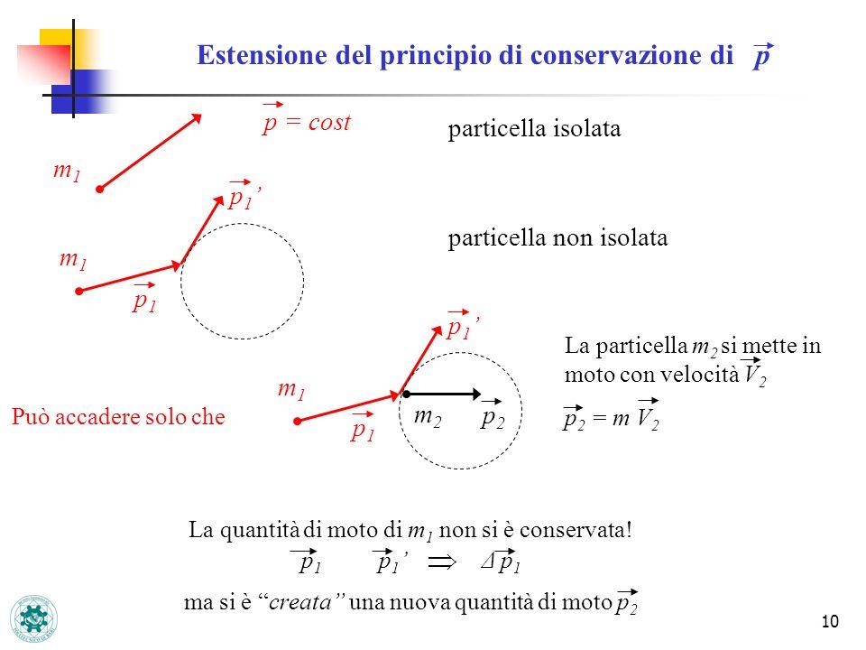 Estensione del principio di conservazione di p