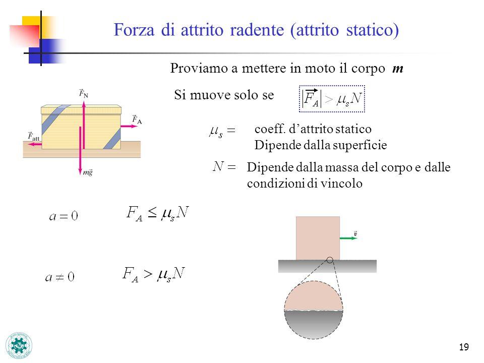 Forza di attrito radente (attrito statico)