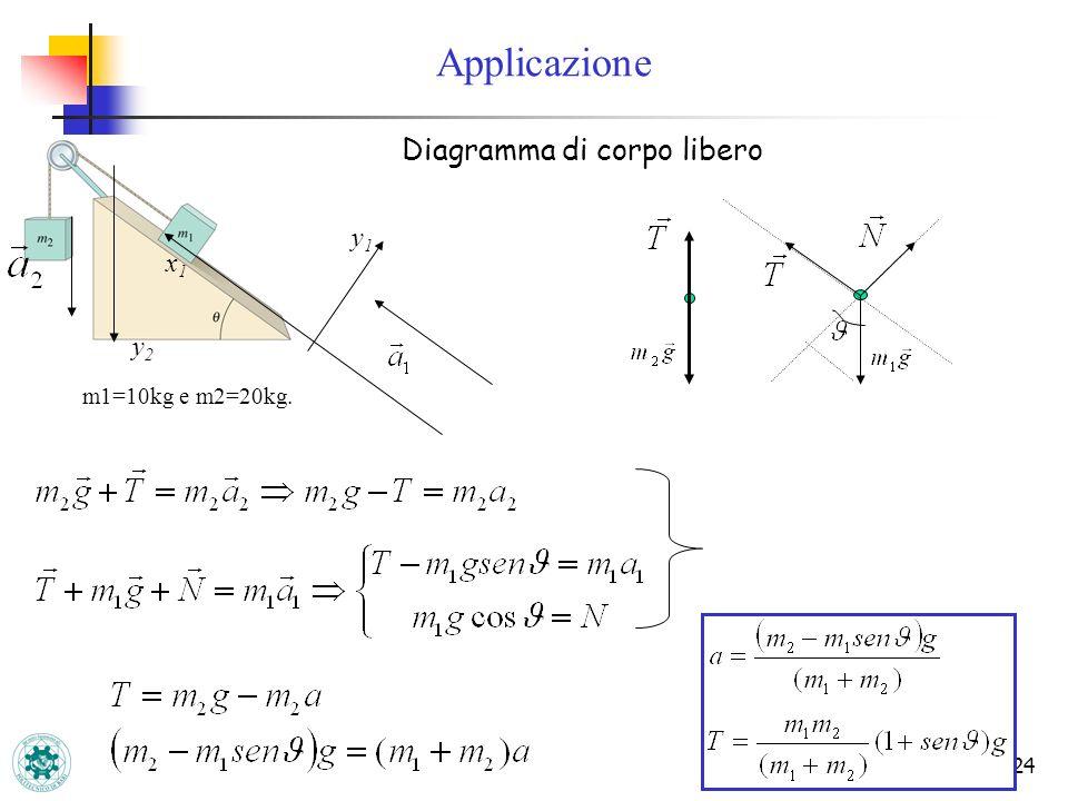Applicazione Diagramma di corpo libero y1 x1 y2 m1=10kg e m2=20kg.