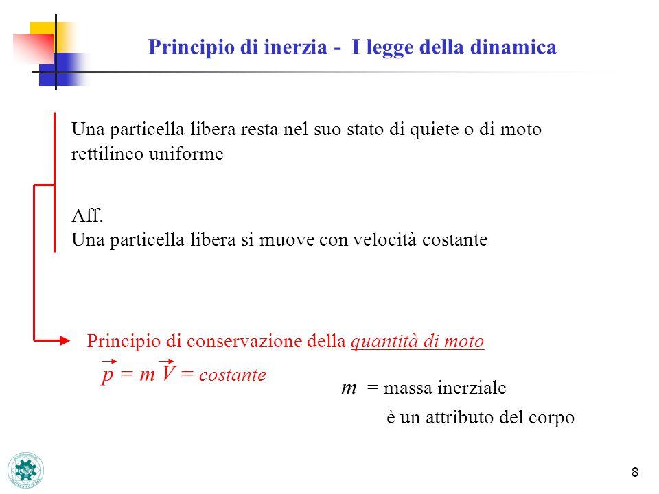 Principio di inerzia - I legge della dinamica