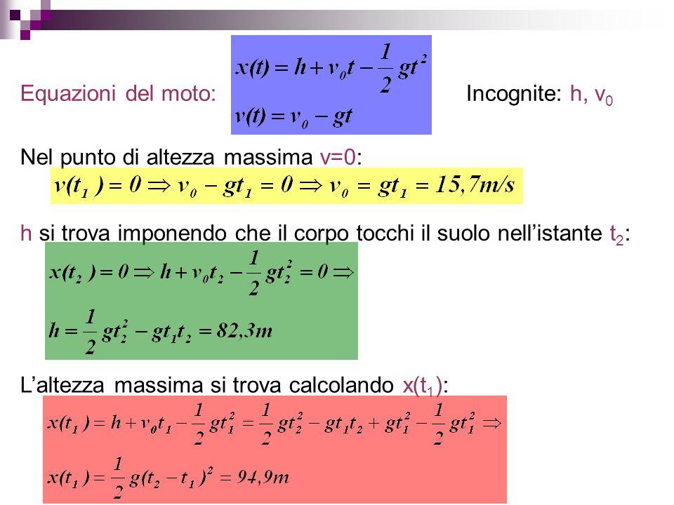 Equazioni del moto: Incognite: h, v0. Nel punto di altezza massima v=0: h si trova imponendo che il corpo tocchi il suolo nell'istante t2: