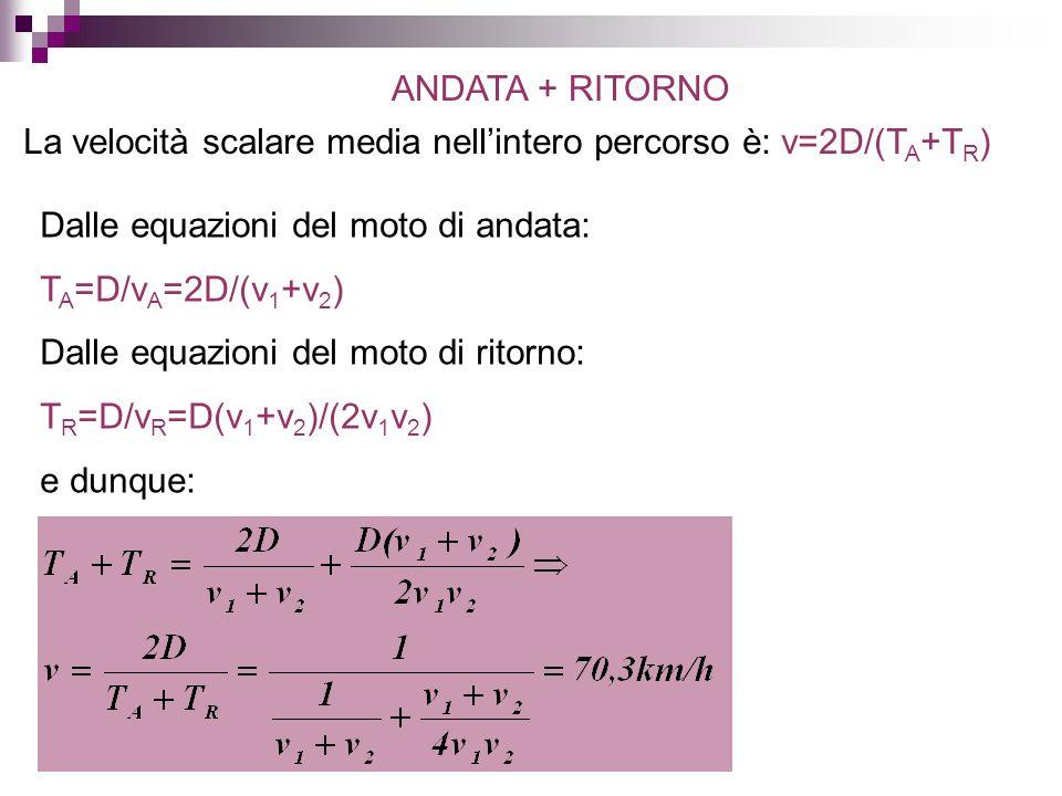 ANDATA + RITORNO La velocità scalare media nell'intero percorso è: v=2D/(TA+TR) Dalle equazioni del moto di andata: