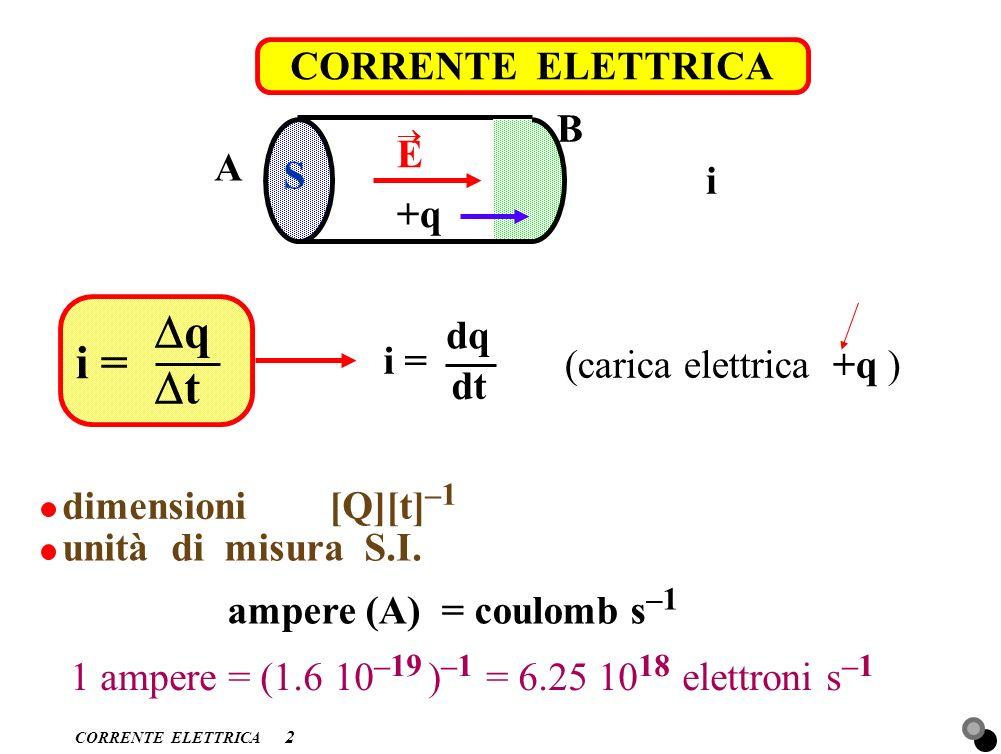 Dq i = Dt CORRENTE ELETTRICA B E A S i S +q dq i =