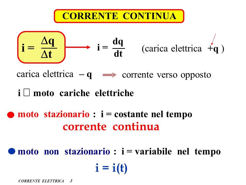 Dq i = Dt corrente continua i = i(t) CORRENTE CONTINUA dq i =