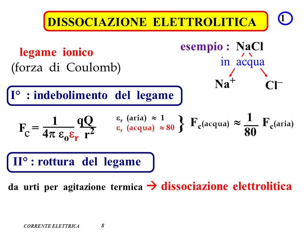 } DISSOCIAZIONE ELETTROLITICA esempio : NaCl legame ionico in acqua