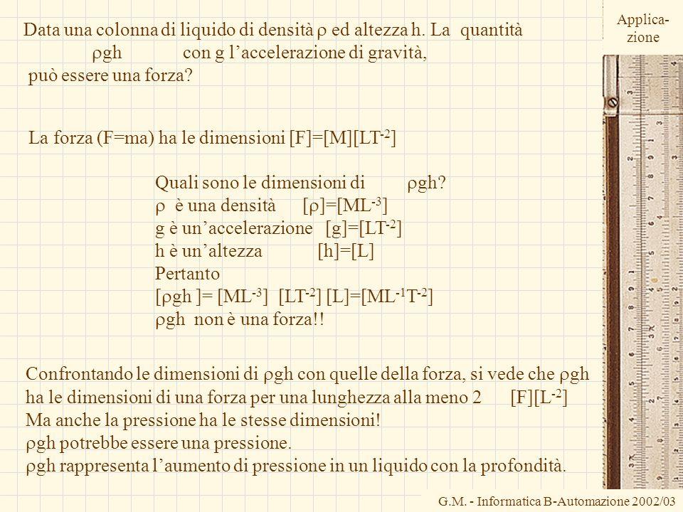 Data una colonna di liquido di densità r ed altezza h. La quantità