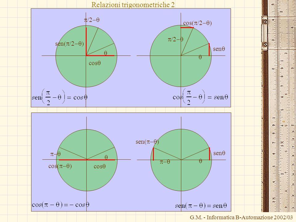 Relazioni trigonometriche 2