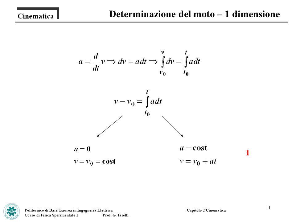 Determinazione del moto – 1 dimensione