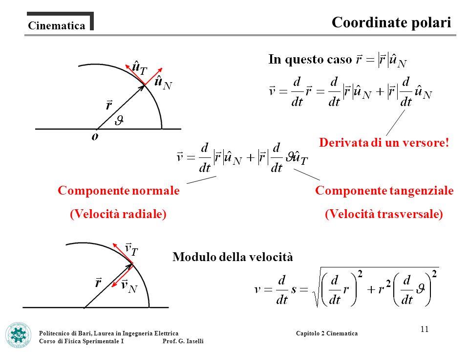 Componente tangenziale (Velocità trasversale)