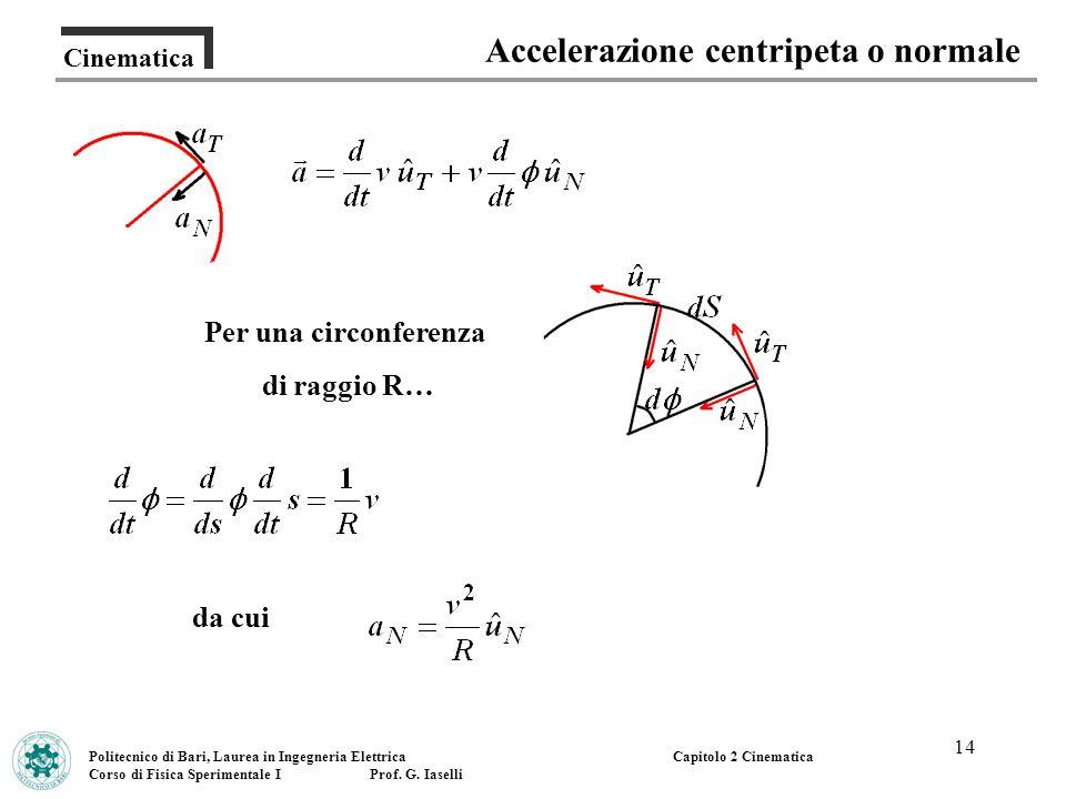 Accelerazione centripeta o normale