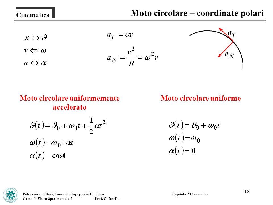 Moto circolare – coordinate polari