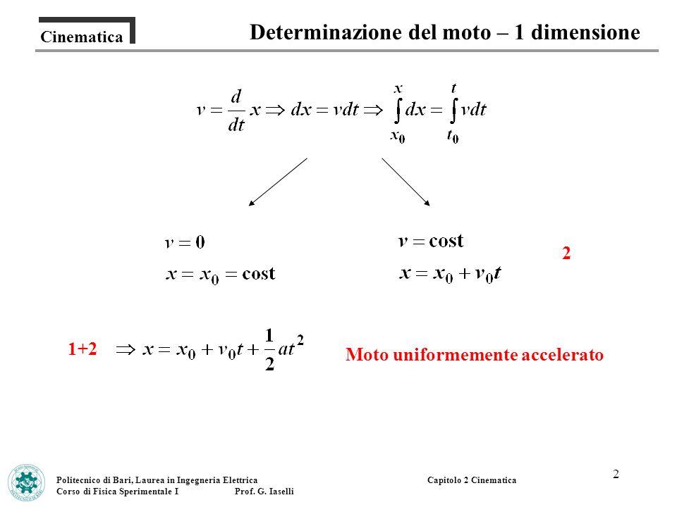 Determinazione del moto – 1 dimensione Moto uniformemente accelerato