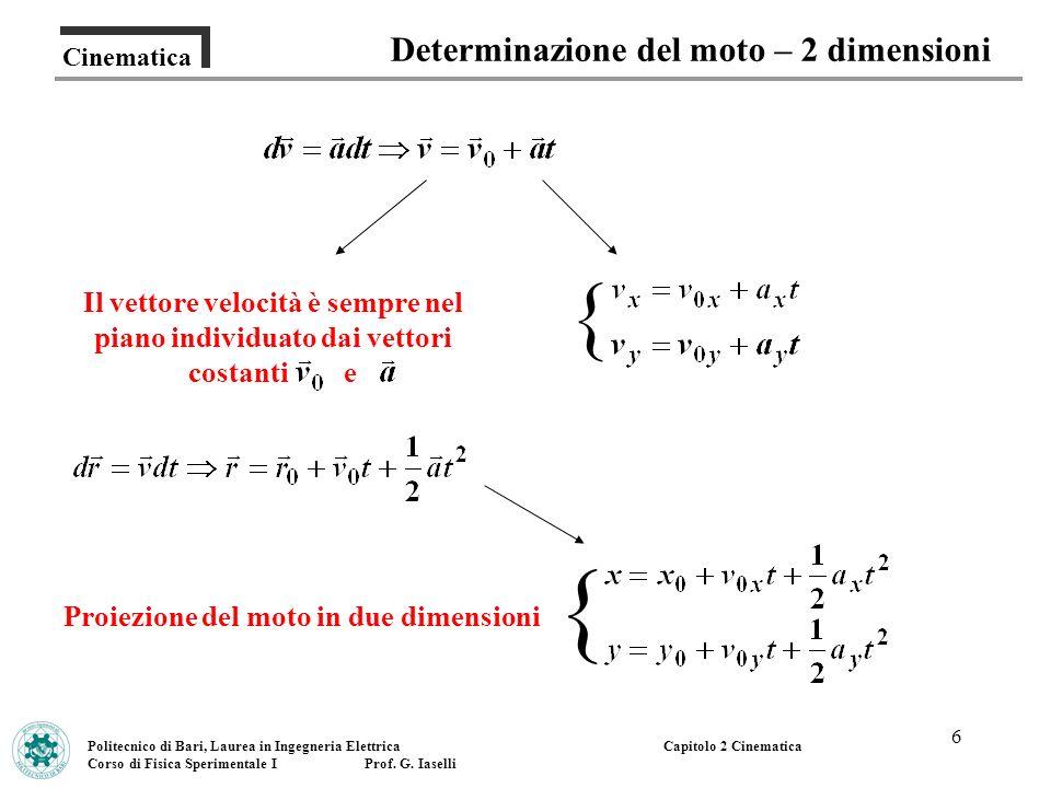 { { Determinazione del moto – 2 dimensioni