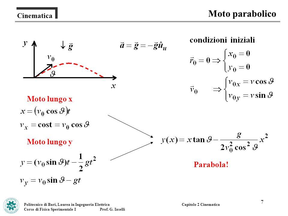 Moto parabolico Moto lungo x Moto lungo y Parabola! Cinematica